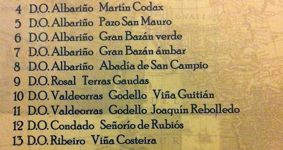 Cartas de vinos